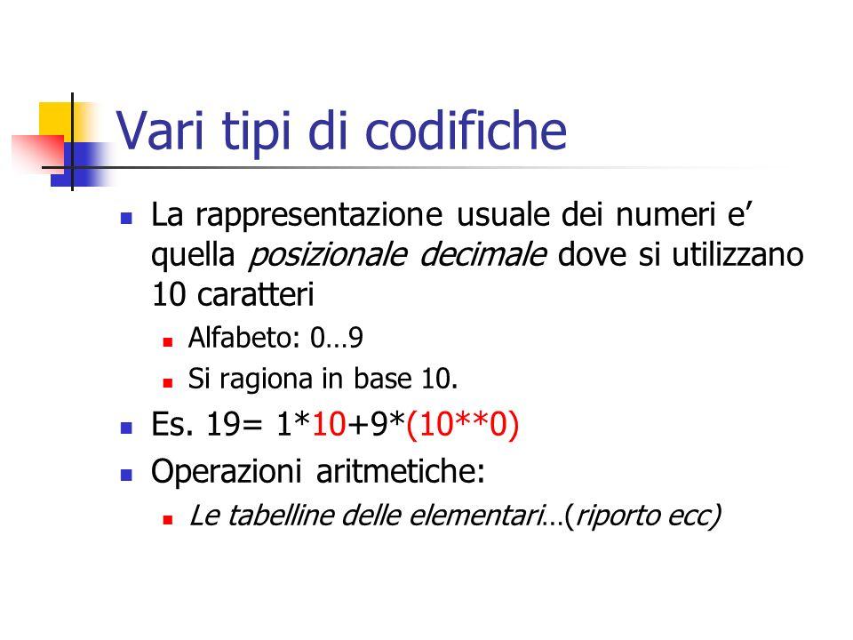 Vari tipi di codifiche La rappresentazione usuale dei numeri e' quella posizionale decimale dove si utilizzano 10 caratteri.