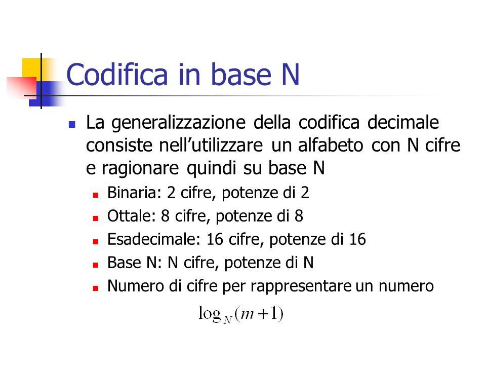 Codifica in base N La generalizzazione della codifica decimale consiste nell'utilizzare un alfabeto con N cifre e ragionare quindi su base N.