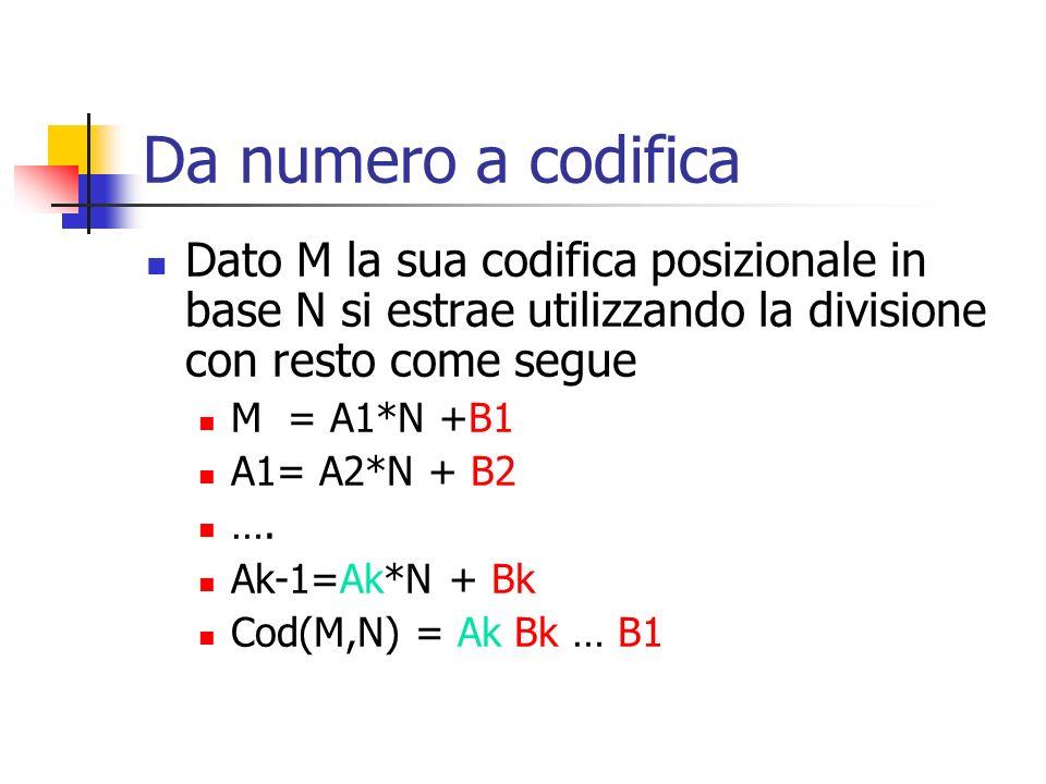 Da numero a codifica Dato M la sua codifica posizionale in base N si estrae utilizzando la divisione con resto come segue.