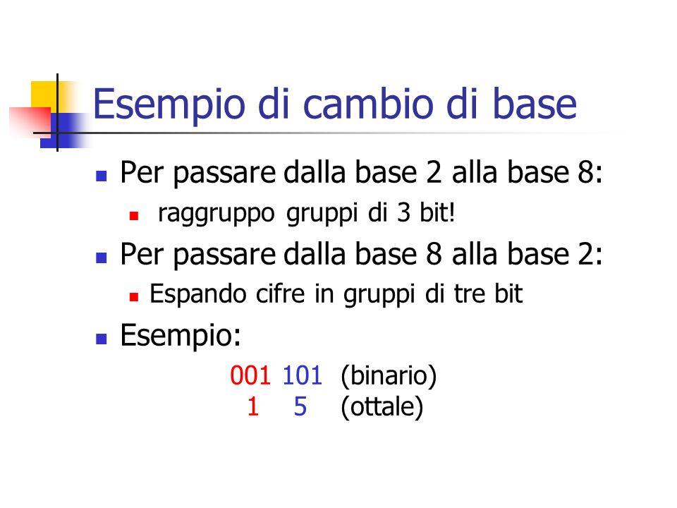 Esempio di cambio di base