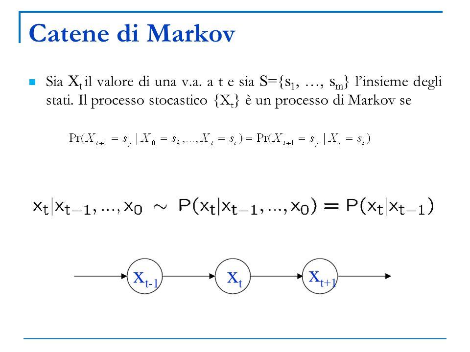 Catene di Markov Sia Xt il valore di una v.a. a t e sia S={s1, …, sm} l'insieme degli stati. Il processo stocastico {Xt} è un processo di Markov se.