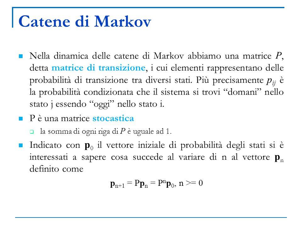 Catene di Markov