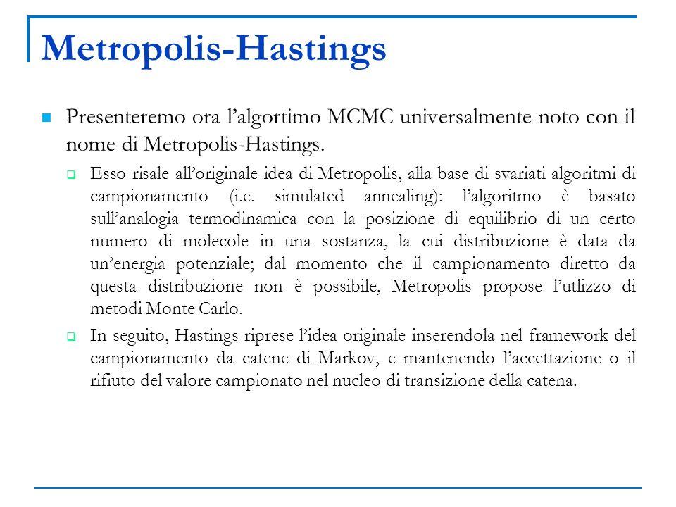 Metropolis-Hastings Presenteremo ora l'algortimo MCMC universalmente noto con il nome di Metropolis-Hastings.