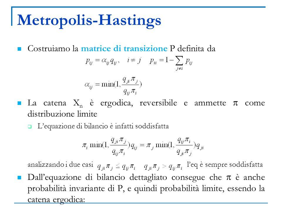 Metropolis-Hastings Costruiamo la matrice di transizione P definita da