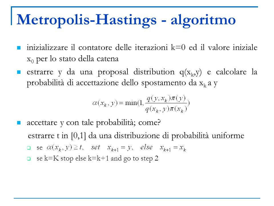 Metropolis-Hastings - algoritmo