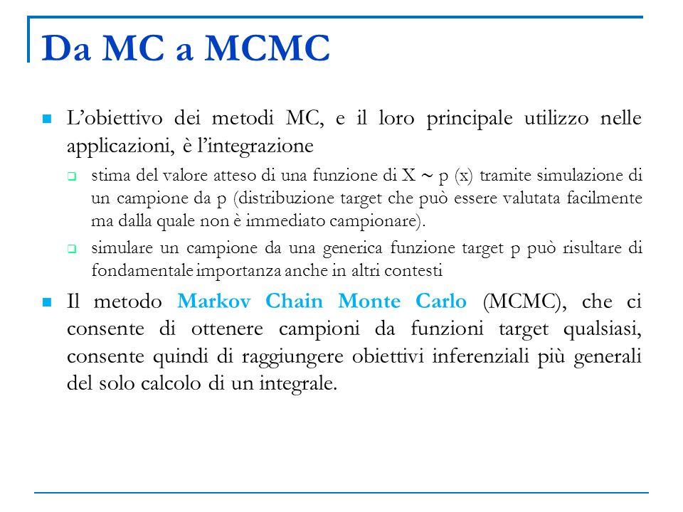 Da MC a MCMC L'obiettivo dei metodi MC, e il loro principale utilizzo nelle applicazioni, è l'integrazione.
