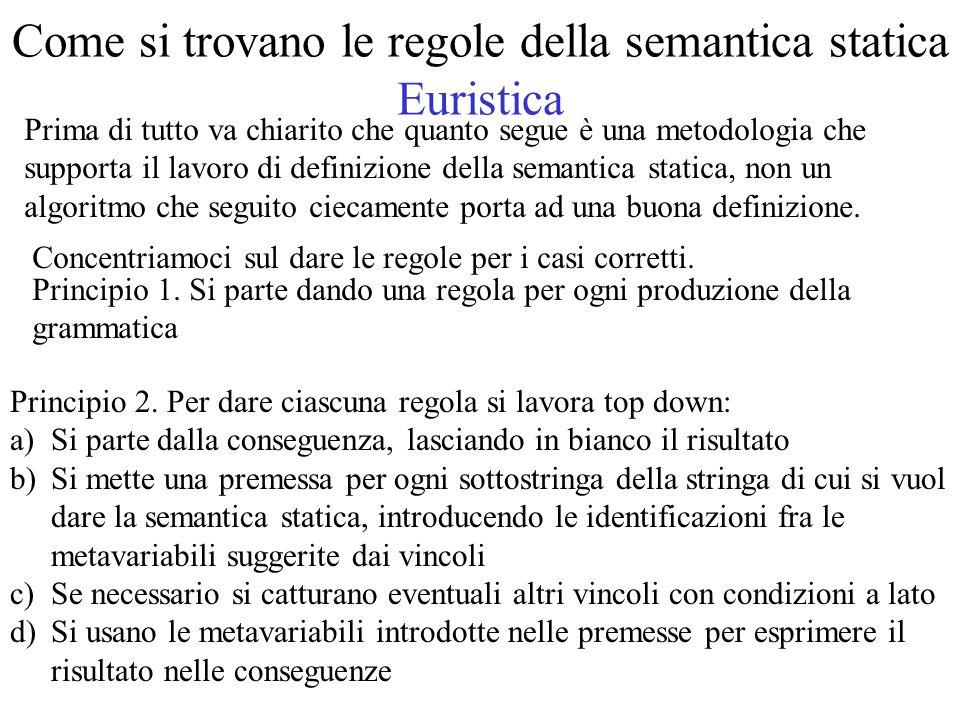Come si trovano le regole della semantica statica Euristica