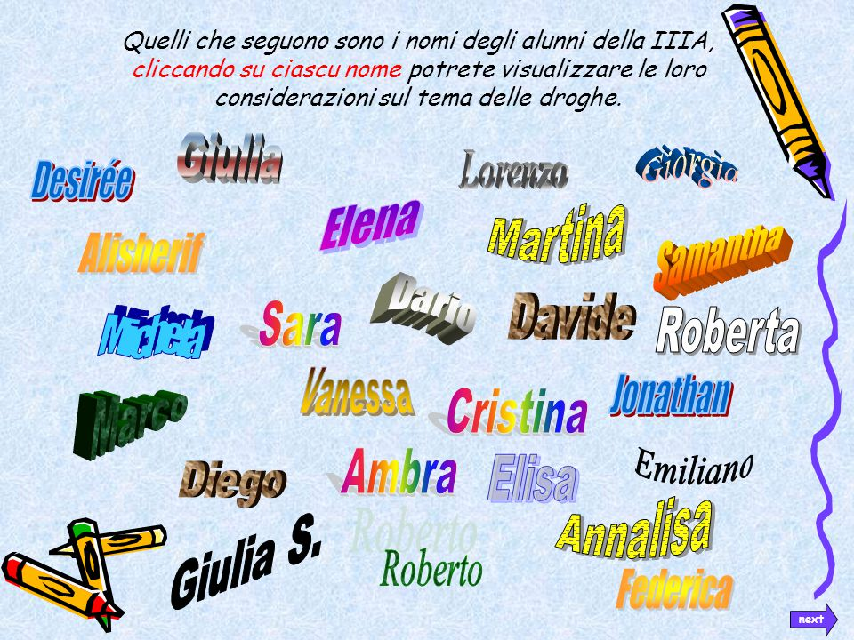 Giulia Giorgia Lorenzo Desirée Martina Elena Samantha Alisherif Dario