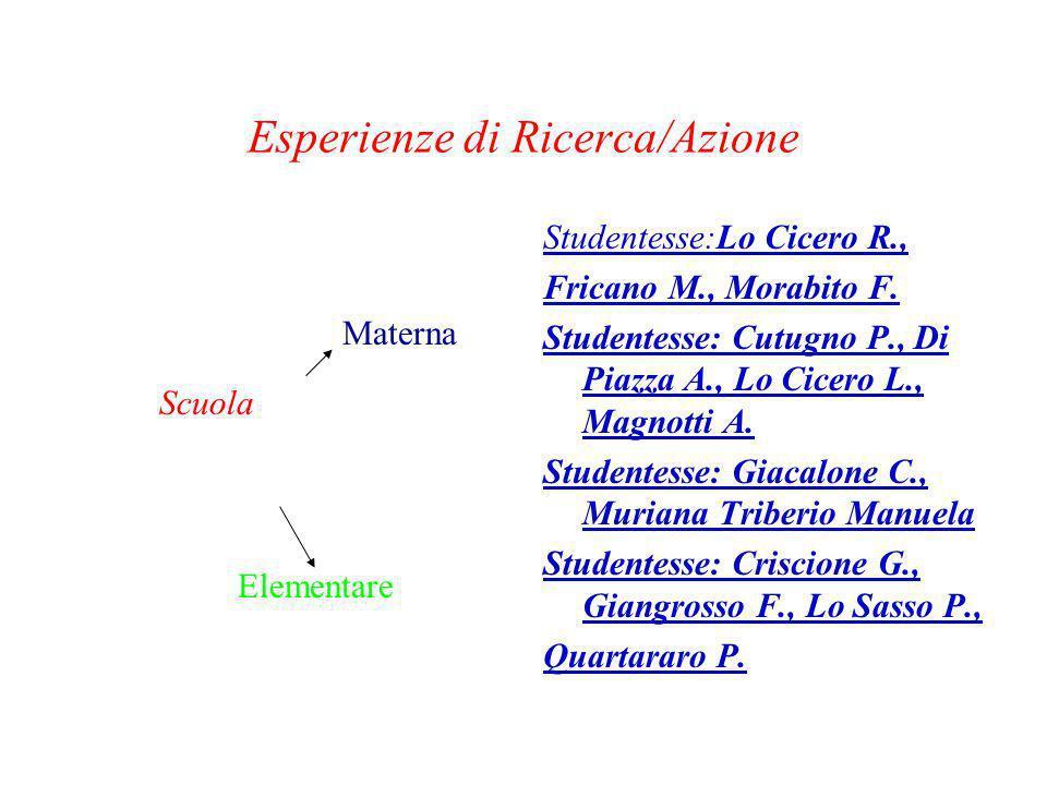 Esperienze di Ricerca/Azione