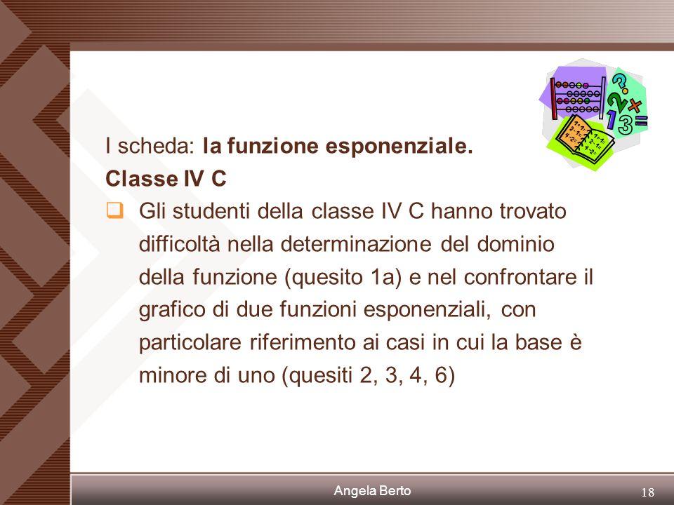I scheda: la funzione esponenziale.