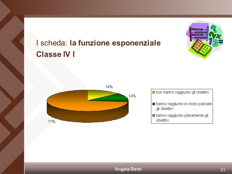 I scheda: la funzione esponenziale