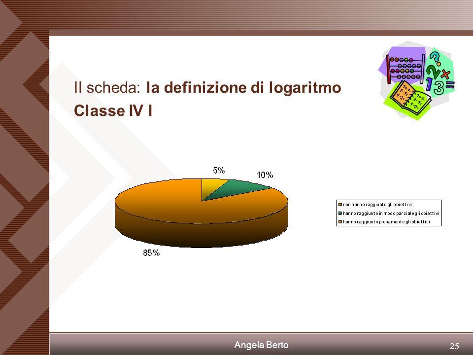 II scheda: la definizione di logaritmo