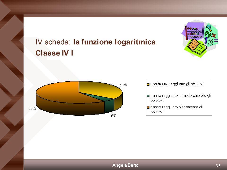IV scheda: la funzione logaritmica