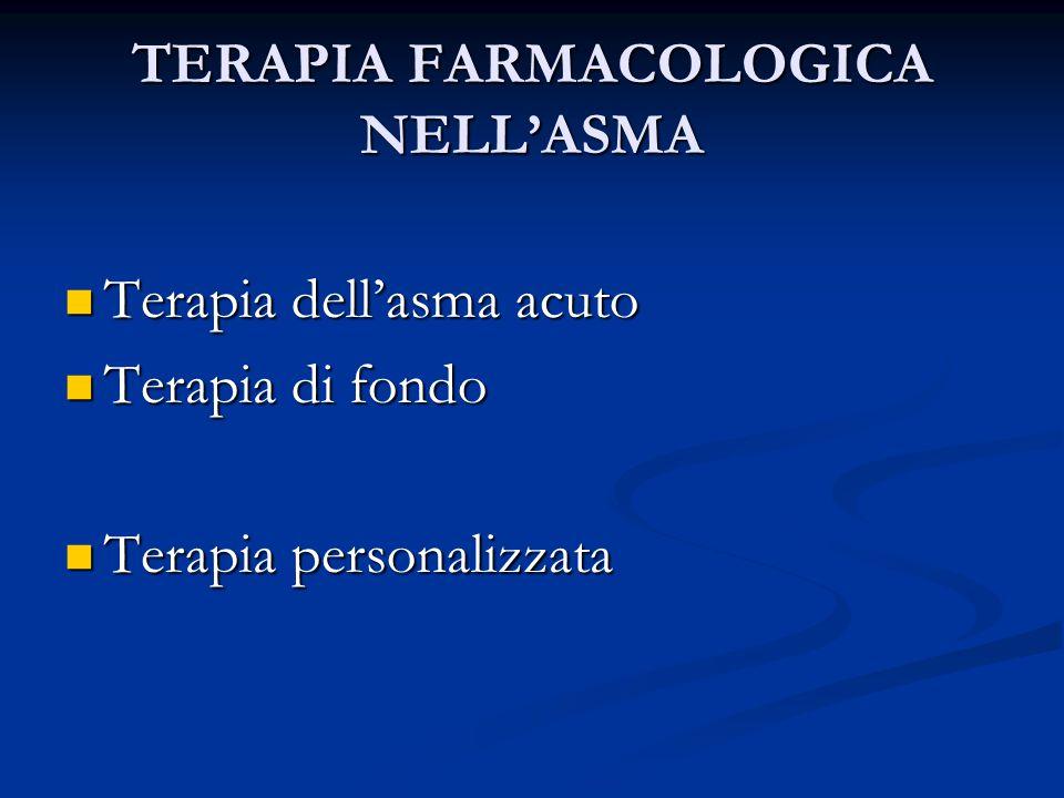 TERAPIA FARMACOLOGICA NELL'ASMA