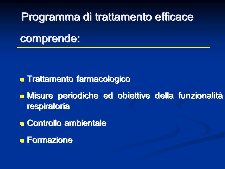 Programma di trattamento efficace comprende:
