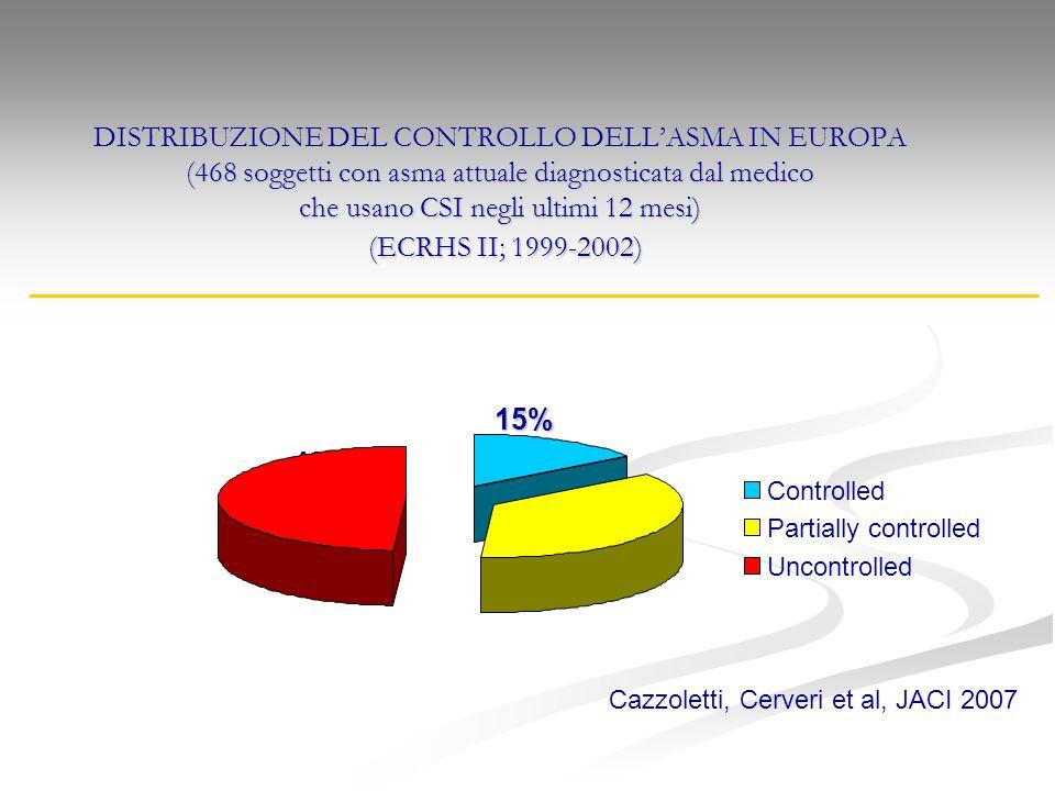 Cazzoletti, Cerveri et al, JACI 2007