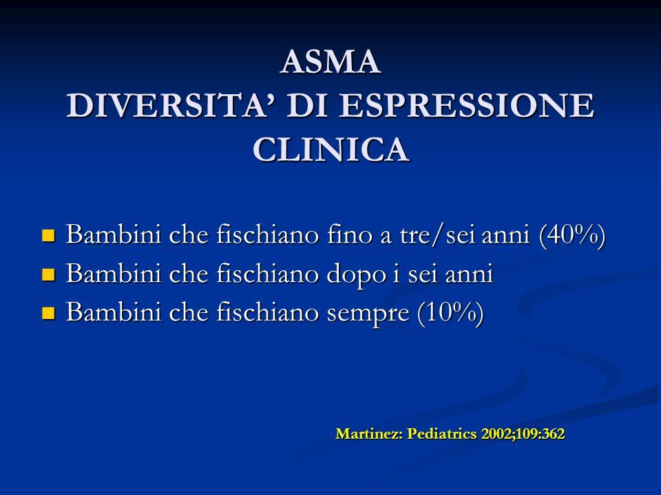 ASMA DIVERSITA' DI ESPRESSIONE CLINICA