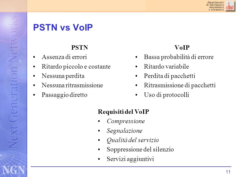 PSTN vs VoIP PSTN Assenza di errori Ritardo piccolo e costante