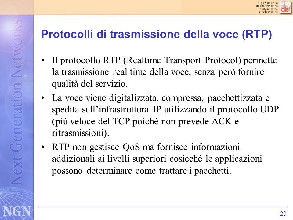 Protocolli di trasmissione della voce (RTP)