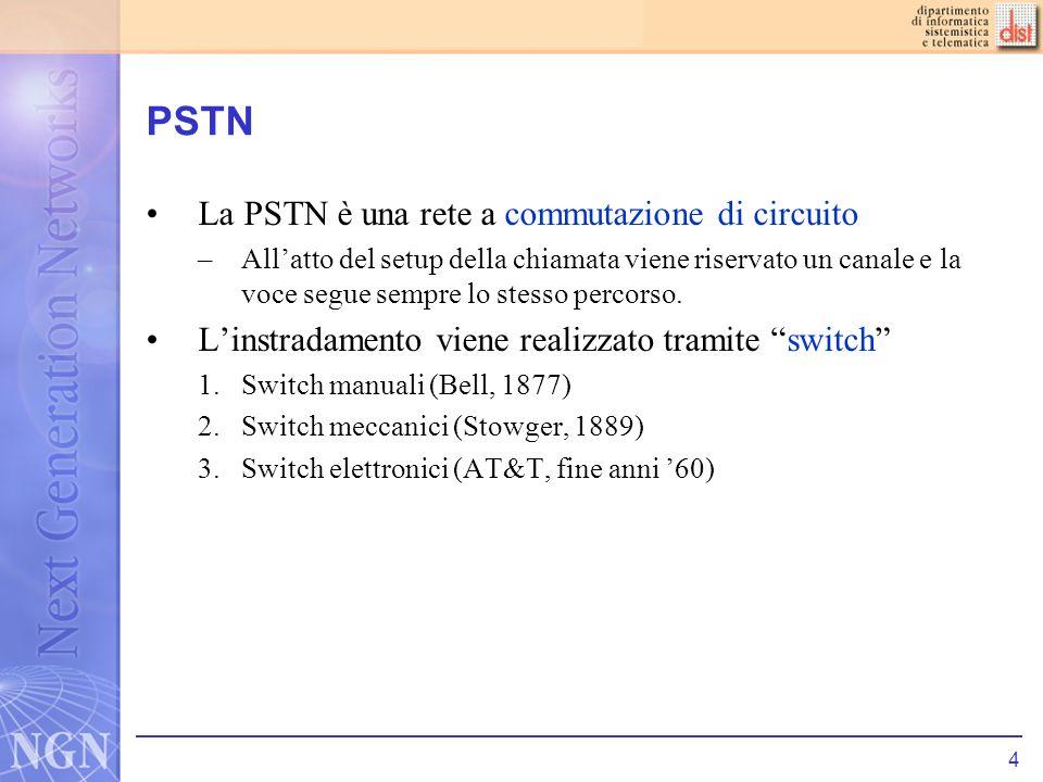 PSTN La PSTN è una rete a commutazione di circuito