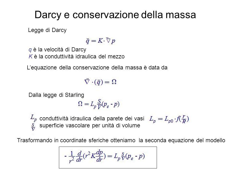 Darcy e conservazione della massa