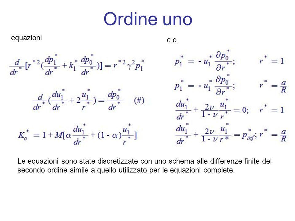 Ordine uno equazioni c.c.