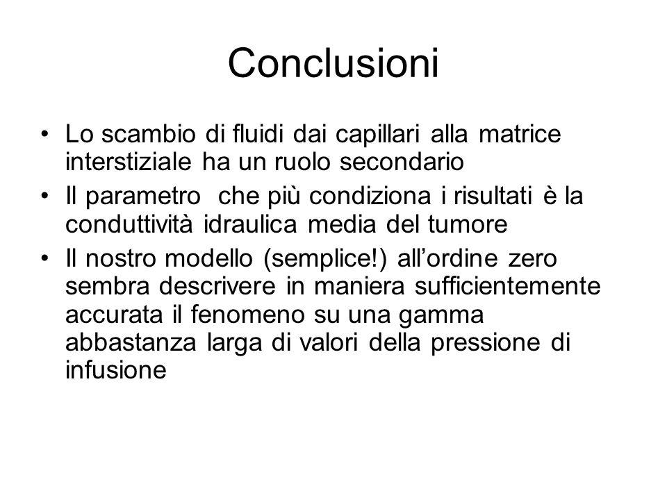 Conclusioni Lo scambio di fluidi dai capillari alla matrice interstiziale ha un ruolo secondario.