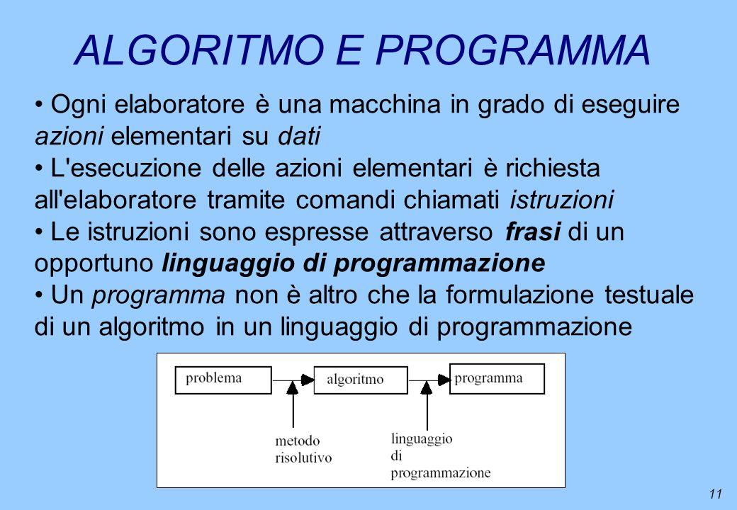 ALGORITMO E PROGRAMMA • Ogni elaboratore è una macchina in grado di eseguire. azioni elementari su dati.