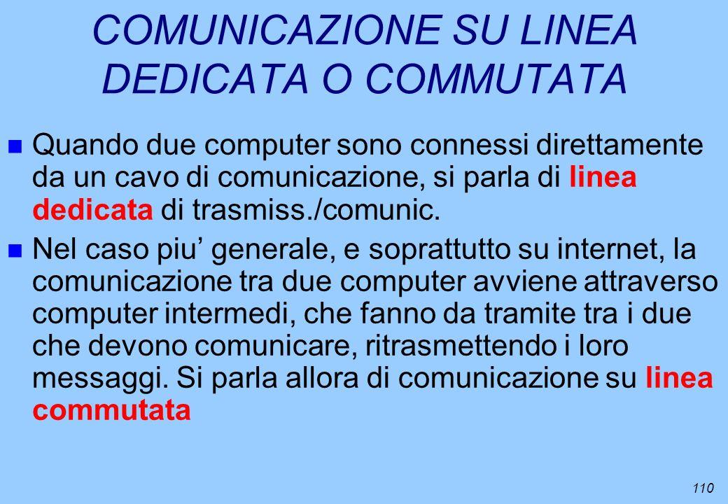 COMUNICAZIONE SU LINEA DEDICATA O COMMUTATA