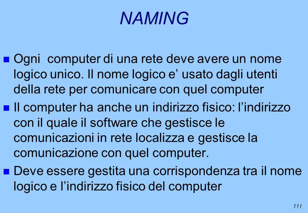 NAMING Ogni computer di una rete deve avere un nome logico unico. Il nome logico e' usato dagli utenti della rete per comunicare con quel computer.