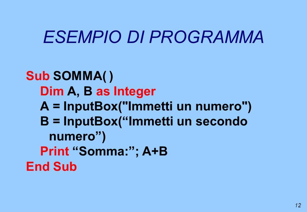 ESEMPIO DI PROGRAMMA Sub SOMMA( ) Dim A, B as Integer