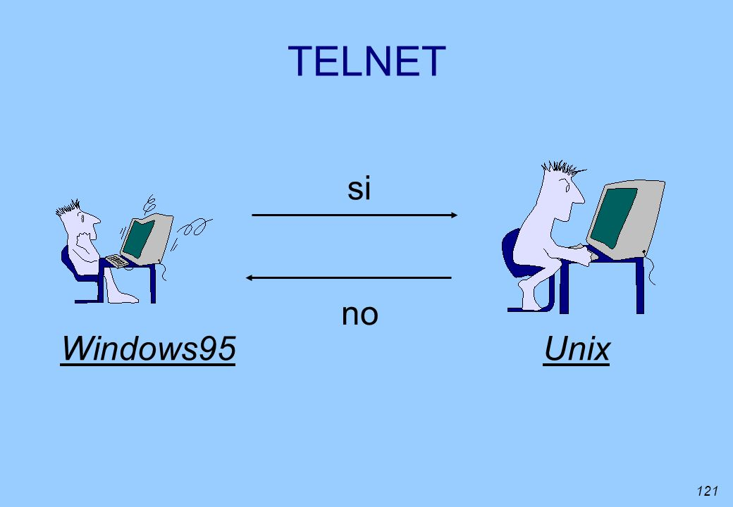 TELNET si no Windows95 Unix