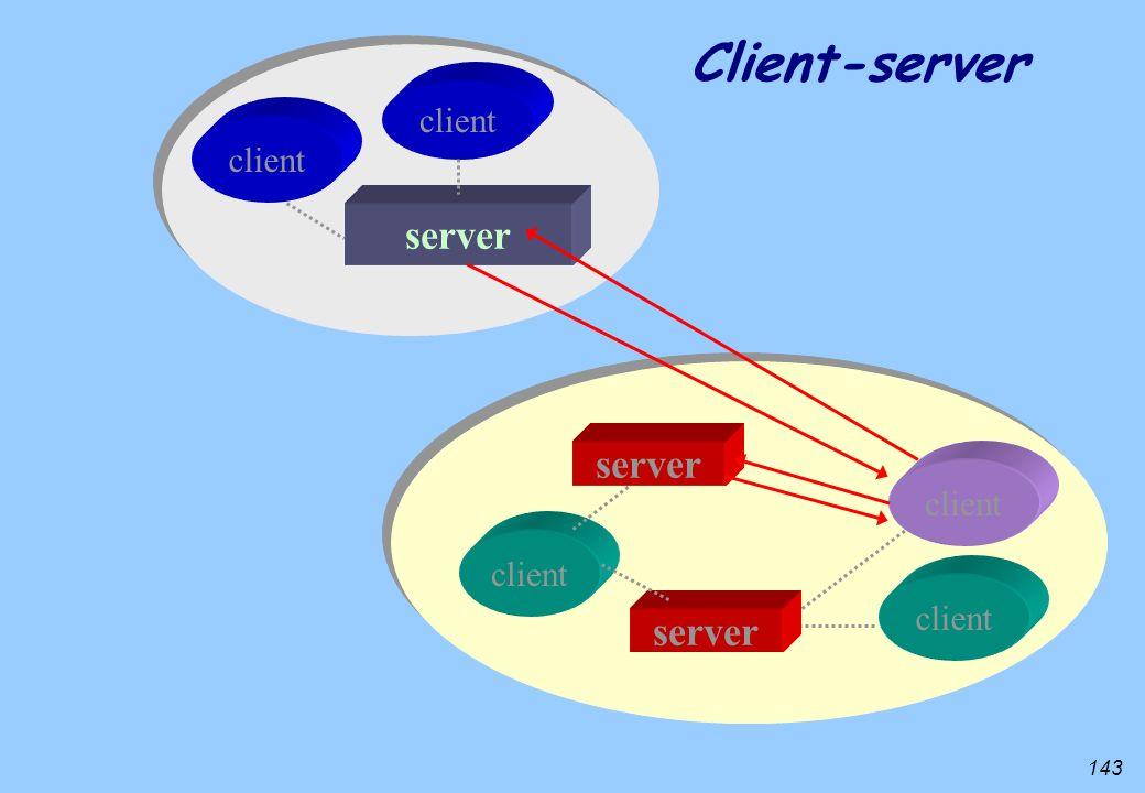 Client-server client client server server client client client server