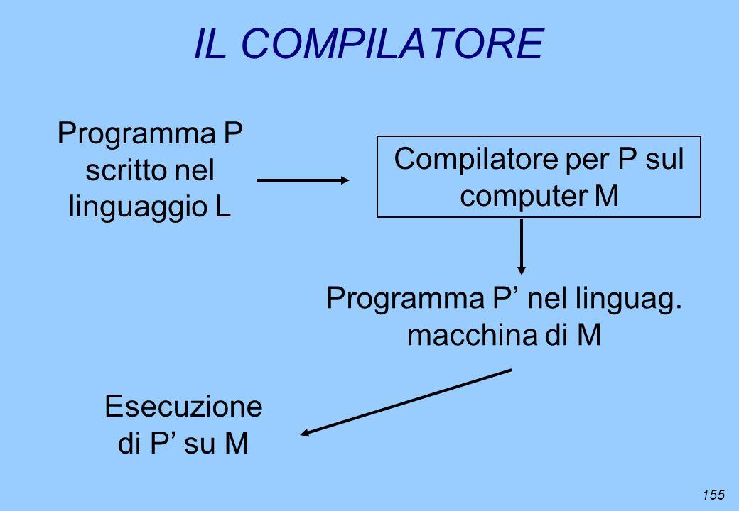 IL COMPILATORE Programma P scritto nel linguaggio L