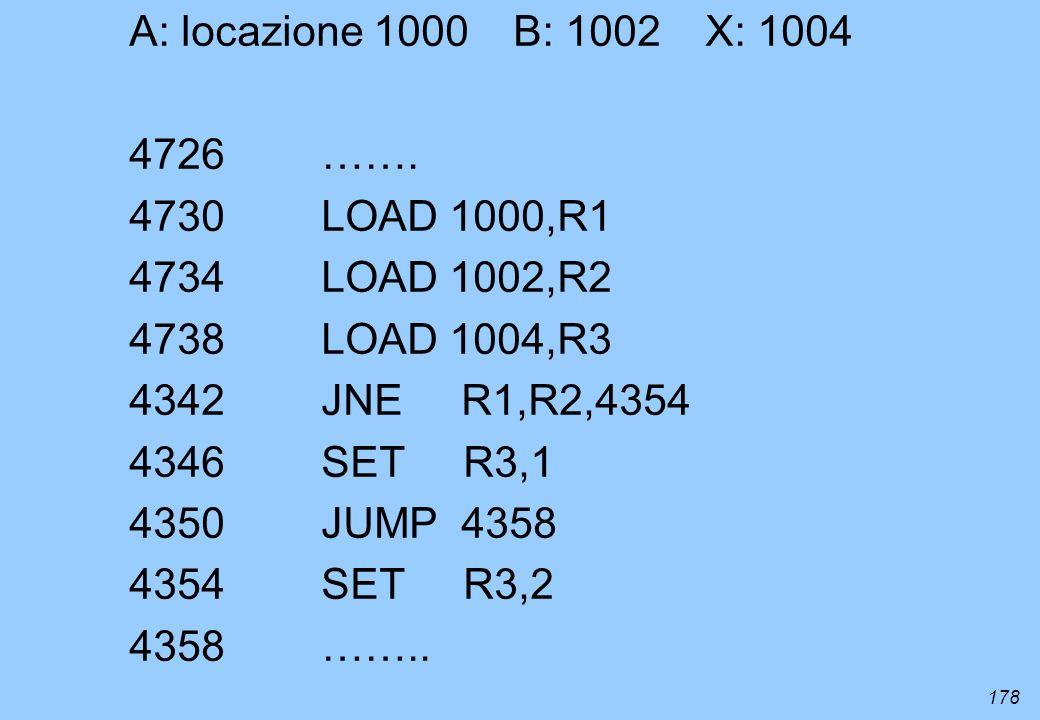 A: locazione 1000 B: 1002 X: 1004 4726 ……. 4730 LOAD 1000,R1. 4734 LOAD 1002,R2. 4738 LOAD 1004,R3.