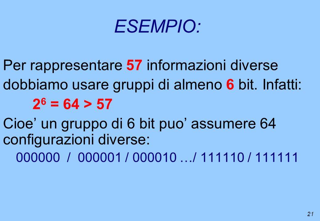 ESEMPIO: Per rappresentare 57 informazioni diverse