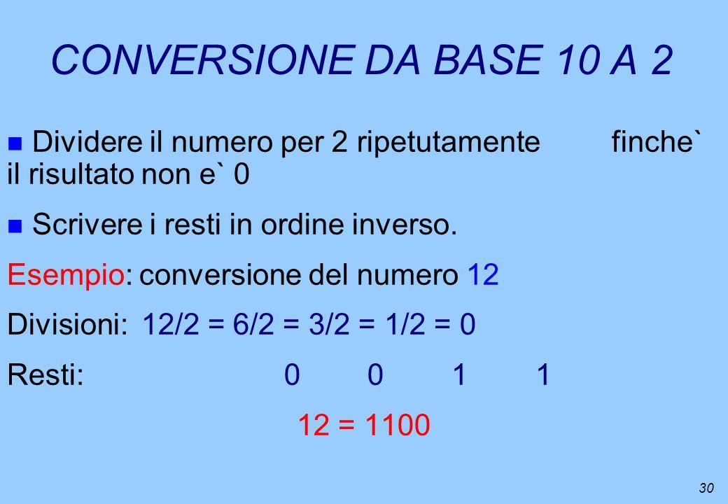 CONVERSIONE DA BASE 10 A 2 Dividere il numero per 2 ripetutamente finche` il risultato non e` 0. Scrivere i resti in ordine inverso.