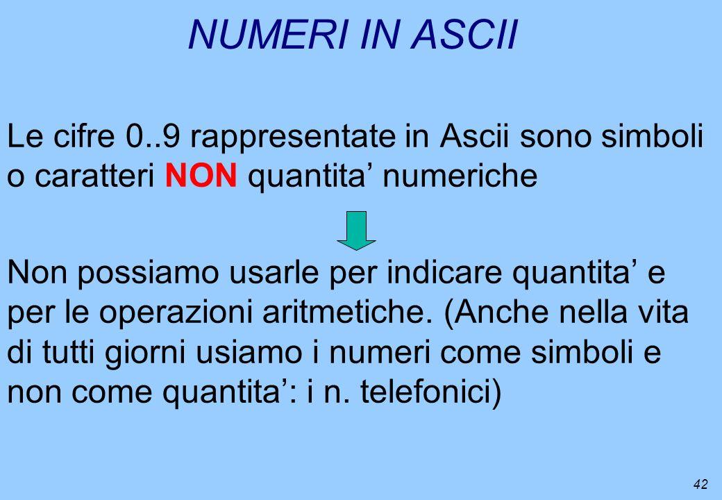 NUMERI IN ASCII Le cifre 0..9 rappresentate in Ascii sono simboli o caratteri NON quantita' numeriche.