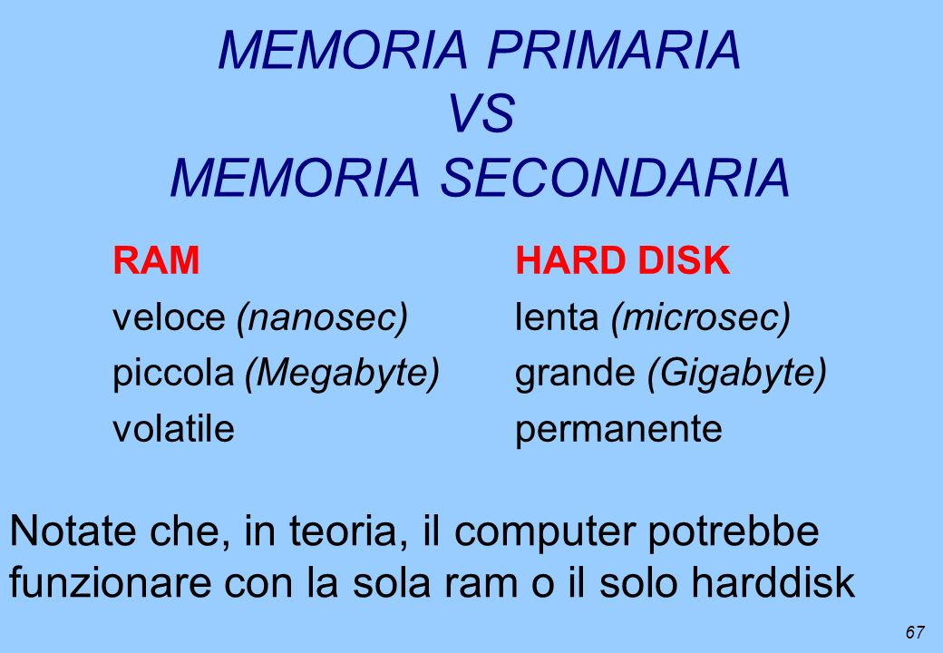 MEMORIA PRIMARIA VS MEMORIA SECONDARIA