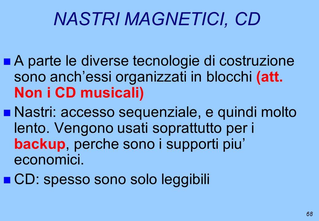 NASTRI MAGNETICI, CD A parte le diverse tecnologie di costruzione sono anch'essi organizzati in blocchi (att. Non i CD musicali)