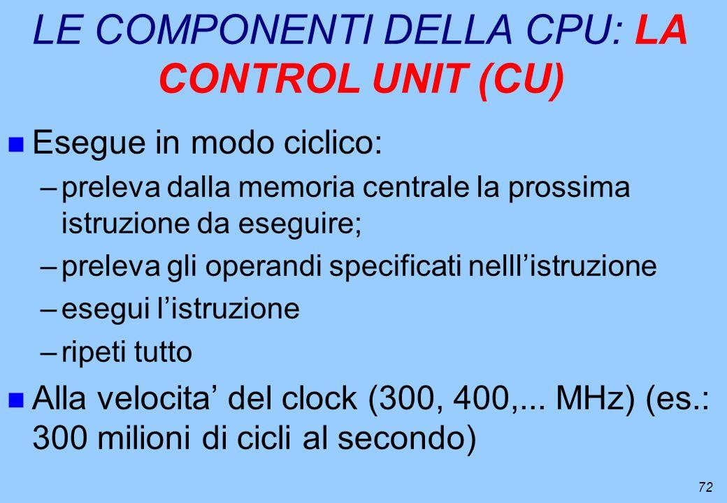 LE COMPONENTI DELLA CPU: LA CONTROL UNIT (CU)