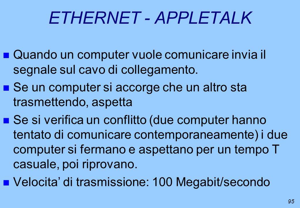 ETHERNET - APPLETALK Quando un computer vuole comunicare invia il segnale sul cavo di collegamento.