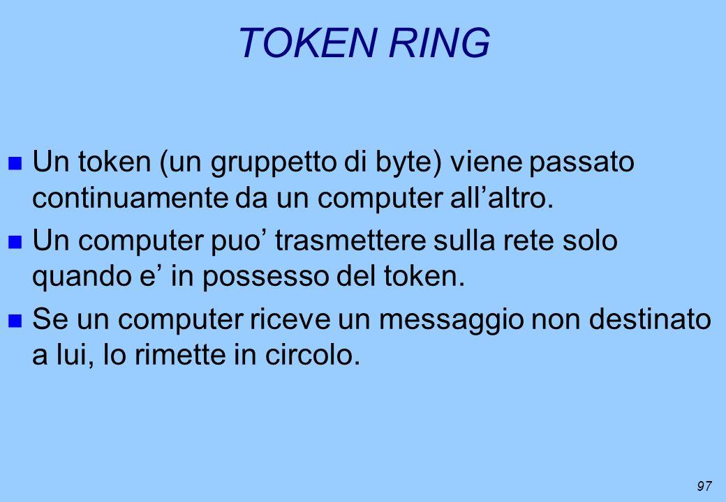 TOKEN RING Un token (un gruppetto di byte) viene passato continuamente da un computer all'altro.