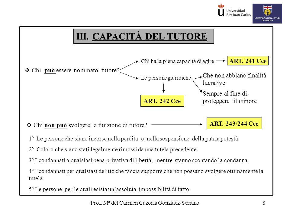 Prof. Mª del Carmen Cazorla González-Serrano