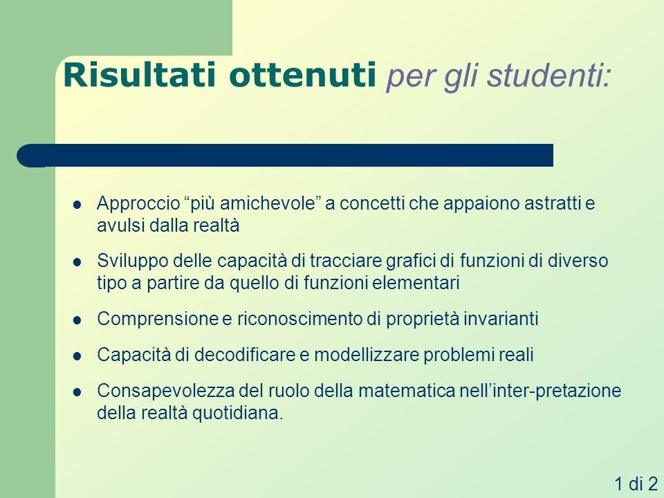 Risultati ottenuti per gli studenti: