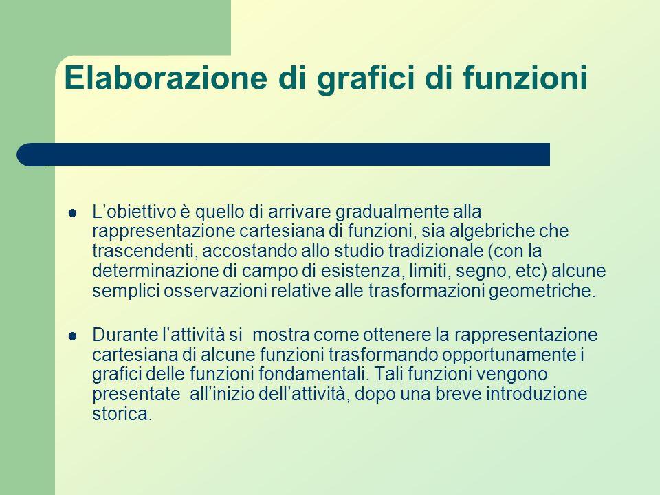 Elaborazione di grafici di funzioni