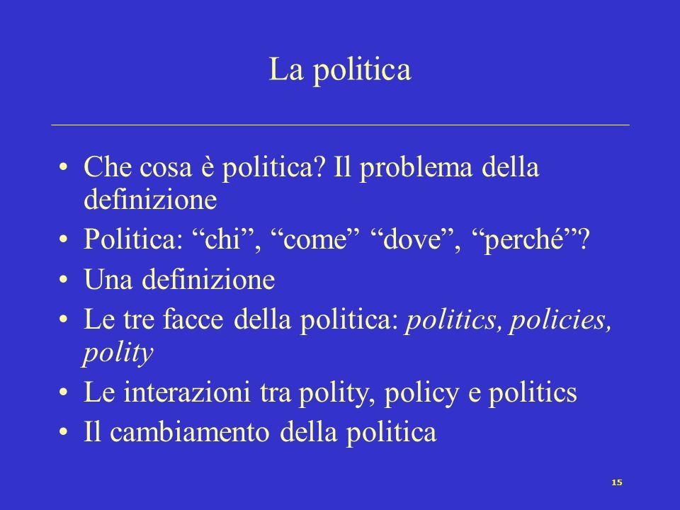La politica Che cosa è politica Il problema della definizione