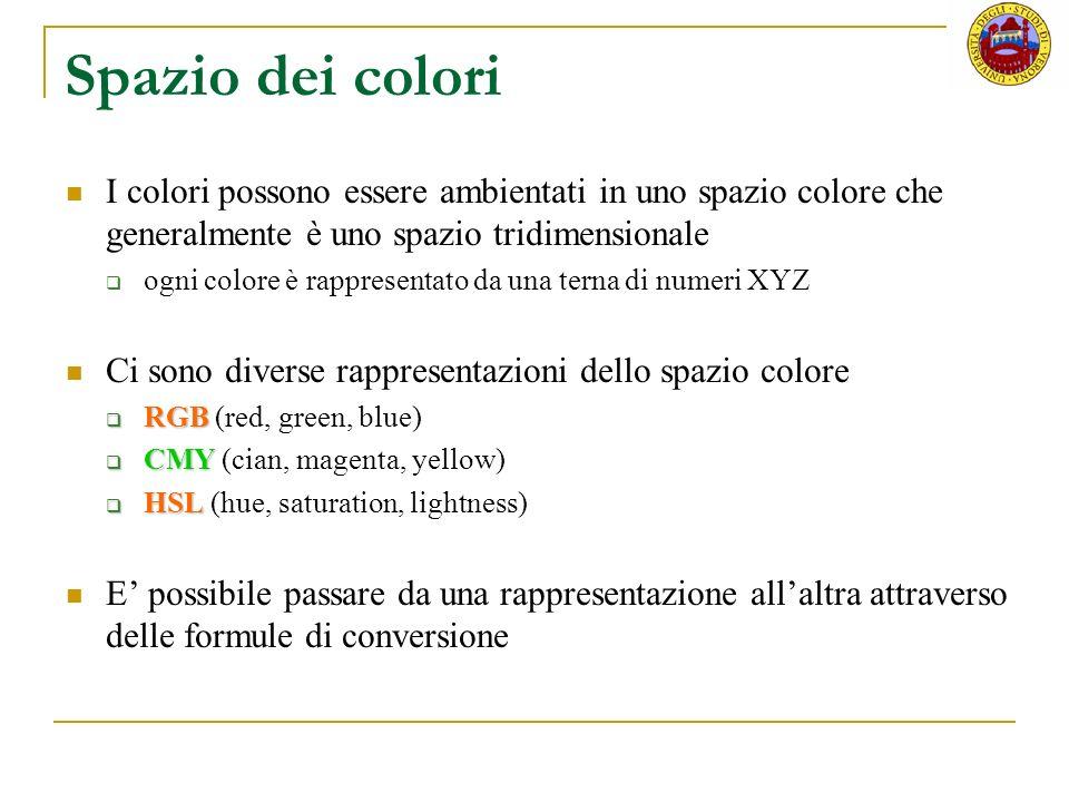 Spazio dei colori I colori possono essere ambientati in uno spazio colore che generalmente è uno spazio tridimensionale.