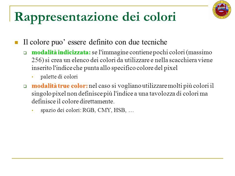 Rappresentazione dei colori