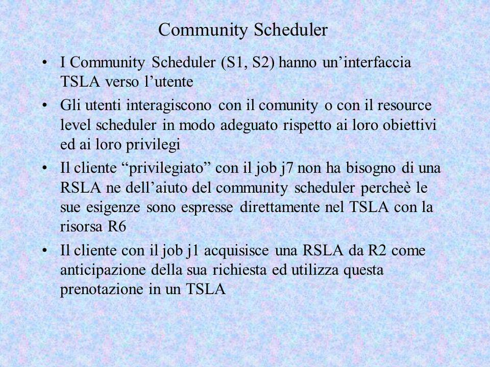 Community Scheduler I Community Scheduler (S1, S2) hanno un'interfaccia TSLA verso l'utente.